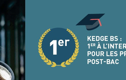 KedgeBS-Position-International